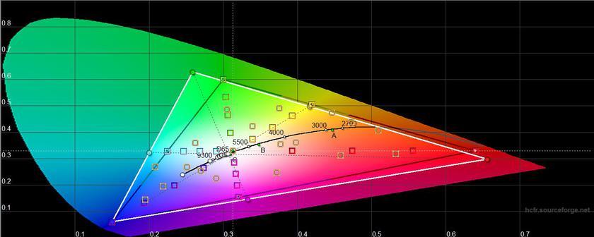 Обзор Samsung Odyssey G9: первый в мире геймерский монитор с радиусом изгиба 1 метр-107