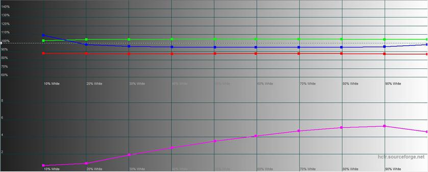 """Обзор Lenovo ThinkPad X1 Yoga (3 gen): топовый трансформируемый """"бизнес-ноутбук"""" с впечатляющей ценой-28"""