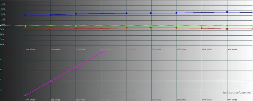 Дневник Samsung Galaxy Z Fold2: почему два дисплея лучше, чем один-60