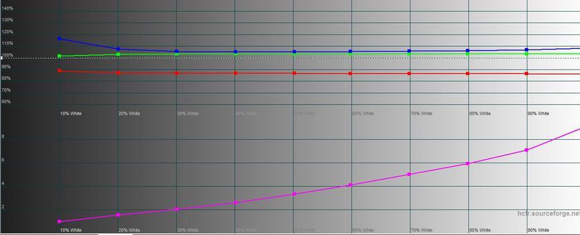 Обзор Lenovo Legion Y740: мощь RTX в стильном корпусе-32