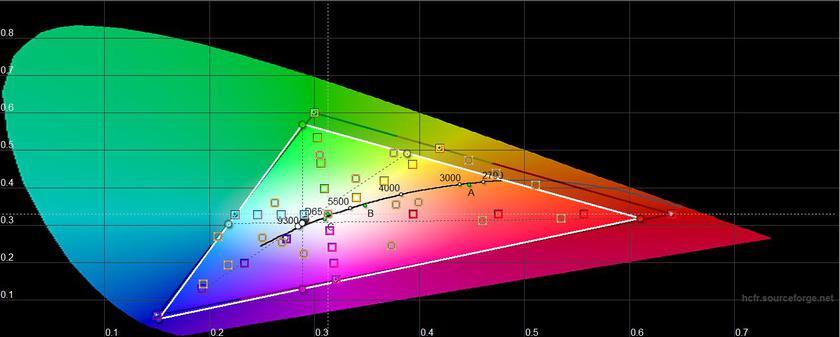 Обзор Lenovo ThinkPad X1 Carbon 8th Gen: нестареющая бизнес-классика-25