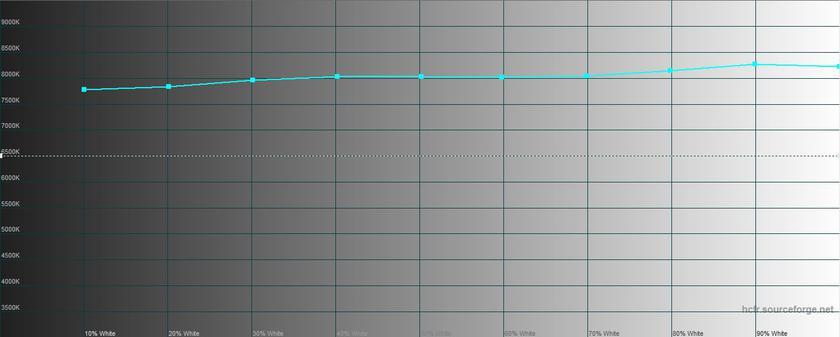 Дневник Samsung Galaxy Z Fold2: почему два дисплея лучше, чем один-59