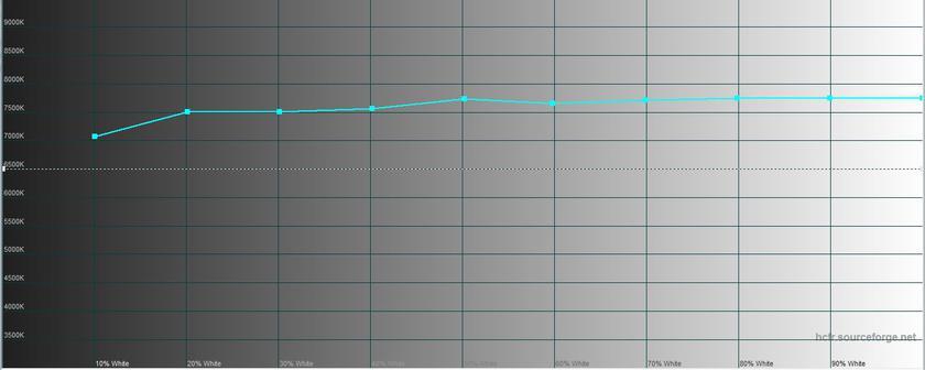 Дневник Samsung Galaxy Z Fold2: почему два дисплея лучше, чем один-29