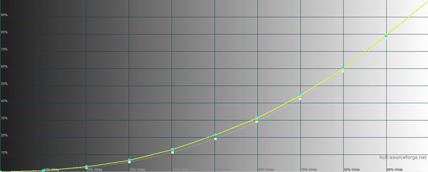 Дневник Samsung Galaxy Z Fold2: почему два дисплея лучше, чем один-62