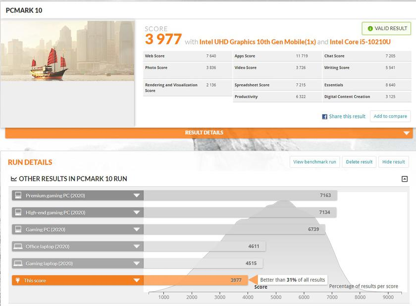 Обзор Lenovo ThinkPad X1 Carbon 8th Gen: нестареющая бизнес-классика-45