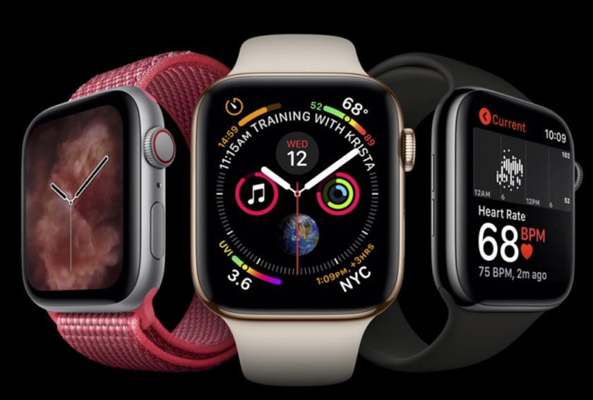 Рынок «умных» часов стремительно растет, но лидер не меняется — это Apple