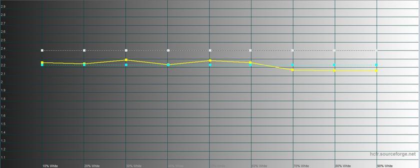 Дневник Samsung Galaxy Z Fold2: почему два дисплея лучше, чем один-41