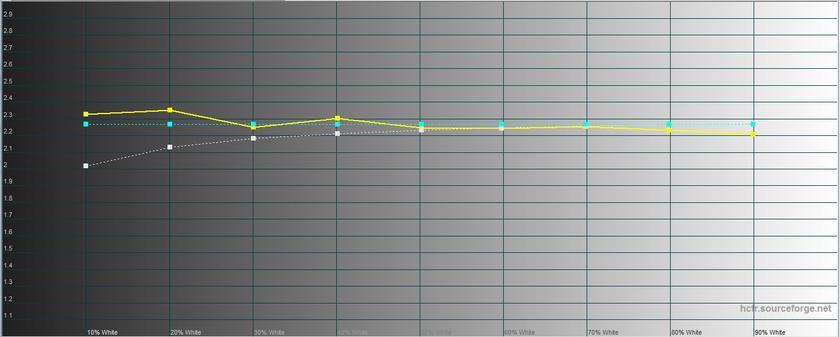 Обзор LG G7 ThinQ: быть в тренде-54
