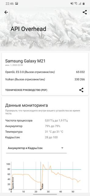 Обзор Samsung Galaxy M31 и Galaxy M21: ложка корейского дёгтя в бочку китайского мёда-194