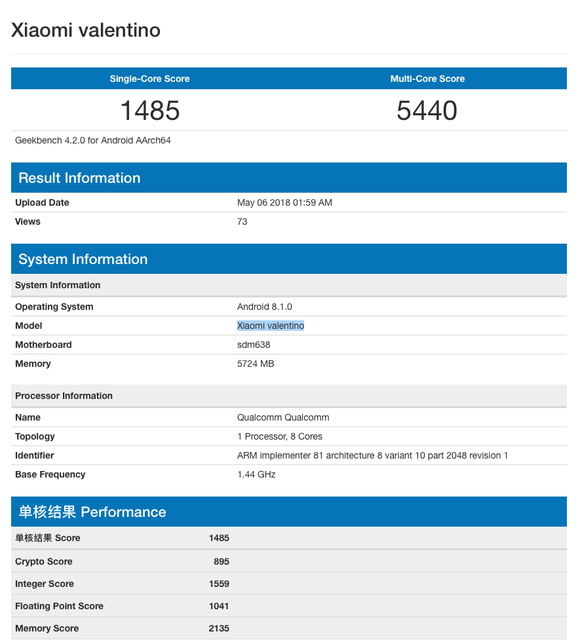 Xiaomi-Valentino-Geekbench.png