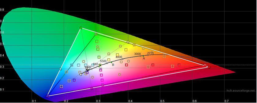 Обзор LG G7 ThinQ: быть в тренде-37