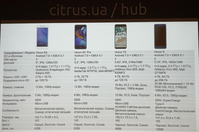 honor-ua-launch-specs.jpg