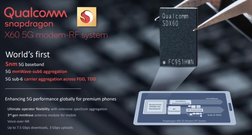 Qualcomm Snapdragon X60: 5-нанометровый 5G-модем со скоростью загрузки до 7.5 Гбит/с