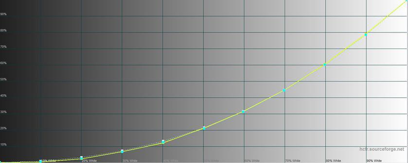 Обзор LG G7 ThinQ: быть в тренде-53