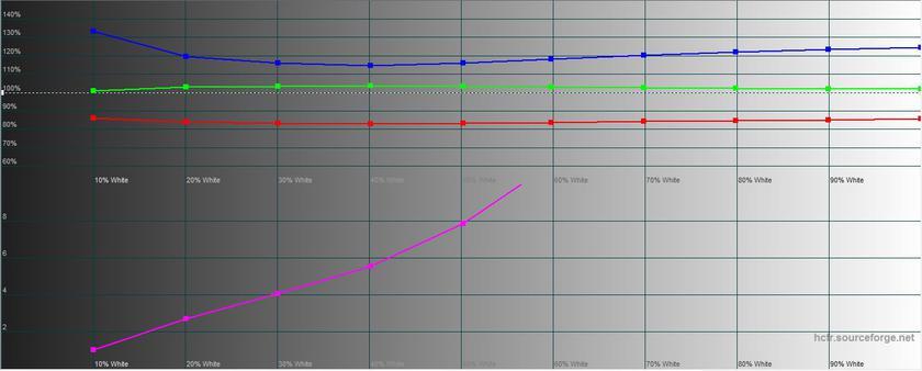Обзор Lenovo ThinkPad X1 Carbon 8th Gen: нестареющая бизнес-классика-27