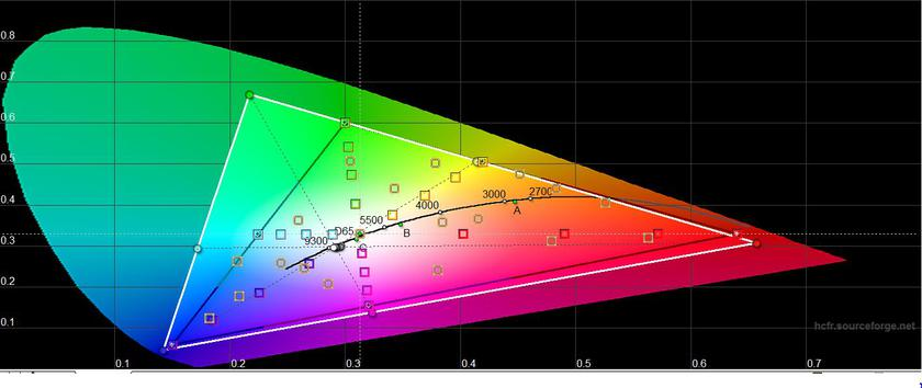 Дневник Samsung Galaxy Z Fold2: почему два дисплея лучше, чем один-38
