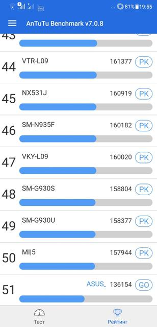 Обзор ASUS Zenfone 5 (2018): мастер фотографии-41