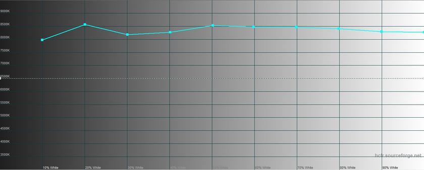Обзор LG G7 ThinQ: быть в тренде-46