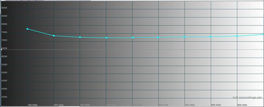 Обзор Lenovo Legion Y740: мощь RTX в стильном корпусе-33