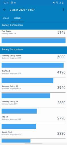 Обзор Samsung Galaxy M31 и Galaxy M21: ложка корейского дёгтя в бочку китайского мёда-246