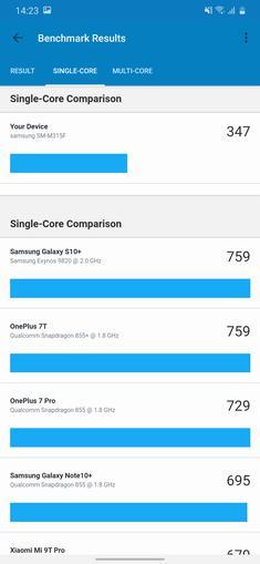 Обзор Samsung Galaxy M31 и Galaxy M21: ложка корейского дёгтя в бочку китайского мёда-112
