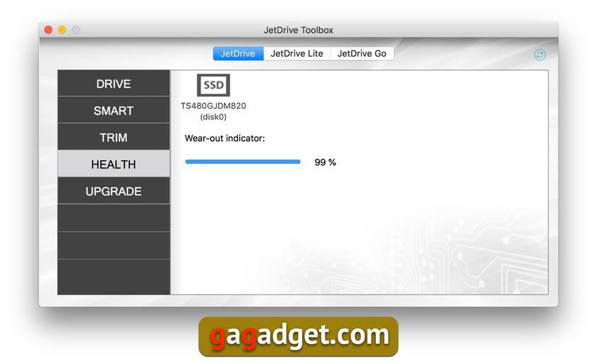 Бюджетная модернизация MacBook Pro с помощью SSD-накопителя Transcend JetDrive 825-23