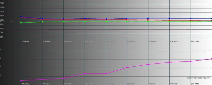 Обзор POCO M3: бюджетный бестселлер с большой батареей-51