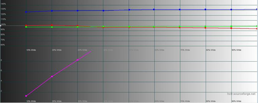 Дневник Samsung Galaxy Z Fold2: почему два дисплея лучше, чем один-40