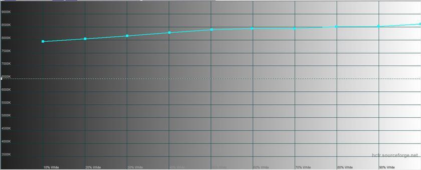 Дневник Samsung Galaxy Z Fold2: почему два дисплея лучше, чем один-39