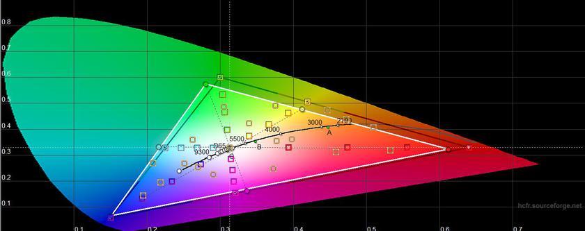 Обзор Samsung Odyssey G9: первый в мире геймерский монитор с радиусом изгиба 1 метр-97