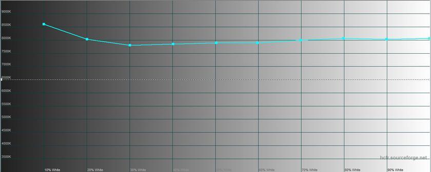 Обзор Samsung Galaxy M31 и Galaxy M21: ложка корейского дёгтя в бочку китайского мёда-52