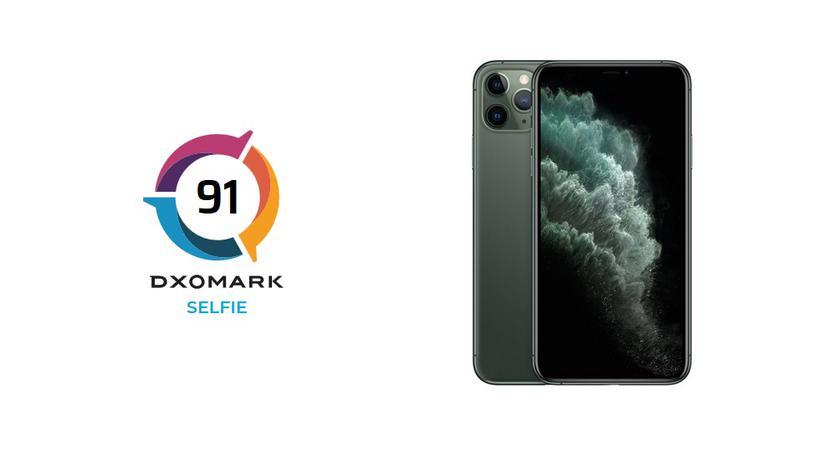 DxOMark: селфи-камера iPhone 11 Pro Max лучше, чем у iPhone XS Max, но хуже, чем у Galaxy Note 9 и Pixel 3
