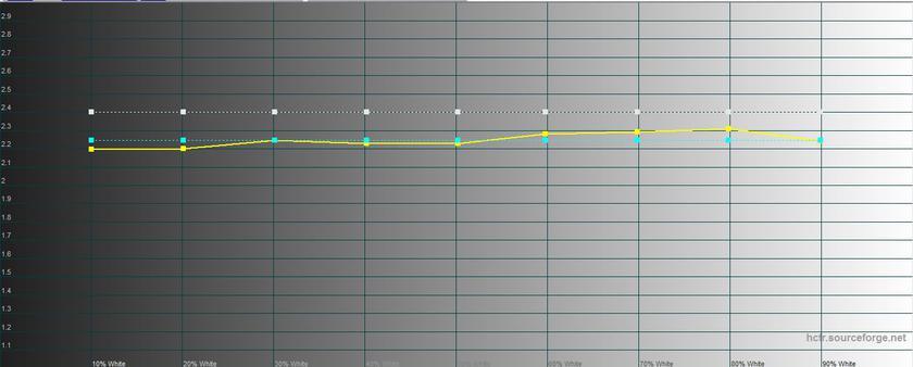 Дневник Samsung Galaxy Z Fold2: почему два дисплея лучше, чем один-51