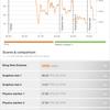 Обзор iPhone SE 2: самый продаваемый айфон 2020 года-34