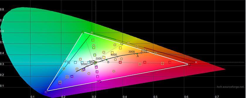 """Обзор Lenovo ThinkPad X1 Yoga (3 gen): топовый трансформируемый """"бизнес-ноутбук"""" с впечатляющей ценой-30"""