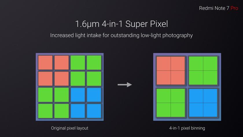 Xiaomi представила Redmi Note 7 Pro с улучшенной 48-мегапиксельной камерой и ценой от $200-6