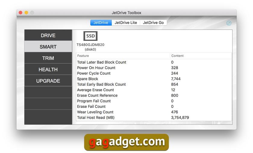 Бюджетная модернизация MacBook Pro с помощью SSD-накопителя Transcend JetDrive 825-21