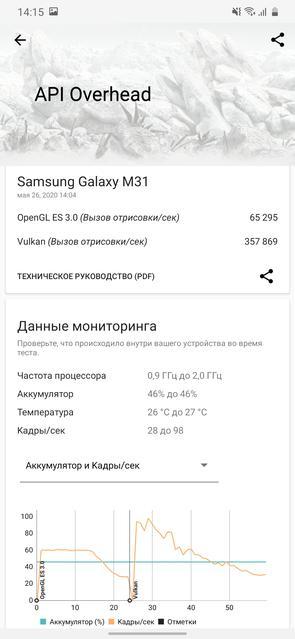 Обзор Samsung Galaxy M31 и Galaxy M21: ложка корейского дёгтя в бочку китайского мёда-110