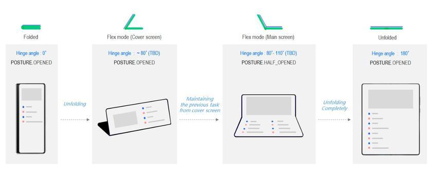 Дневник Samsung Galaxy Z Fold2: режим Flex Mode — то, ради чего мы будем покупать смартфоны со сгибающимся экраном-5