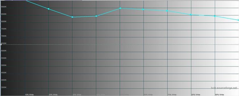 Обзор realme C3: лучший бюджетный смартфон с NFC-32