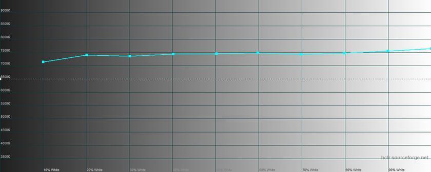 Дневник Samsung Galaxy Z Fold2: почему два дисплея лучше, чем один-49