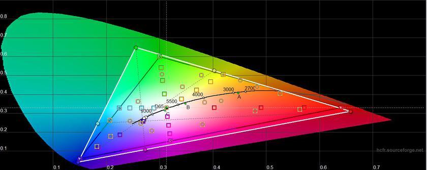 Обзор LG OLED65E8PLA: OLED-телевизор с максимальным набором новых технологий-43