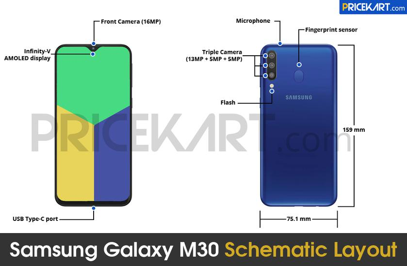 Samsung-Galaxy-M30-Specifications-Schematics-Surface-Online.jpg