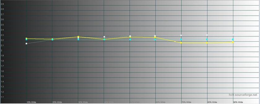 Дневник Samsung Galaxy Z Fold2: почему два дисплея лучше, чем один-31