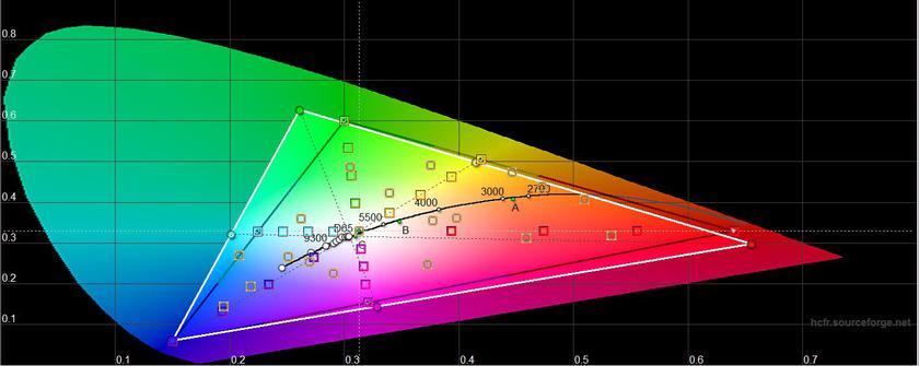 Обзор Samsung Odyssey G9: первый в мире геймерский монитор с радиусом изгиба 1 метр-127