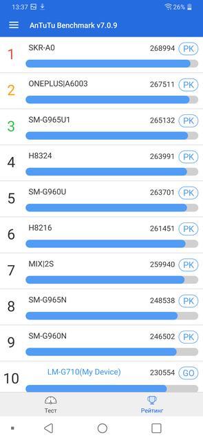 Обзор LG G7 ThinQ: быть в тренде-79