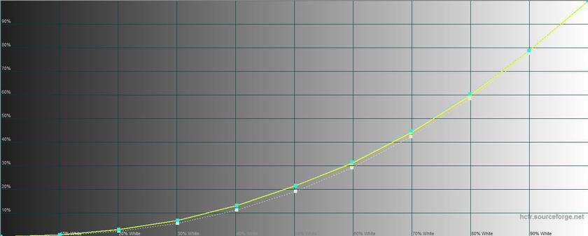 Дневник Samsung Galaxy Z Fold2: почему два дисплея лучше, чем один-52