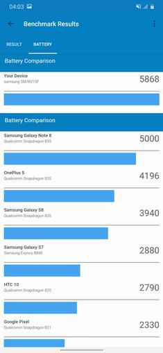 Обзор Samsung Galaxy M31 и Galaxy M21: ложка корейского дёгтя в бочку китайского мёда-243