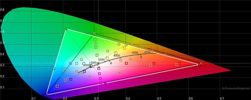 Обзор LG G7 ThinQ: быть в тренде-47