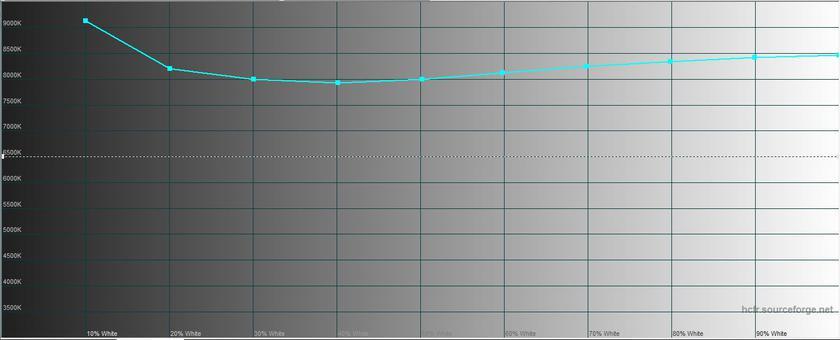 Обзор Lenovo ThinkPad X1 Carbon 8th Gen: нестареющая бизнес-классика-26